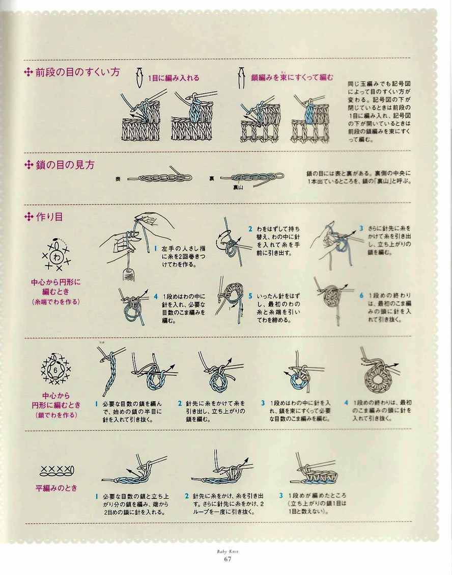 How to read crochet pattern symbols pakbit for japanese crochet symbols to english submited images pic2fly biocorpaavc Gallery