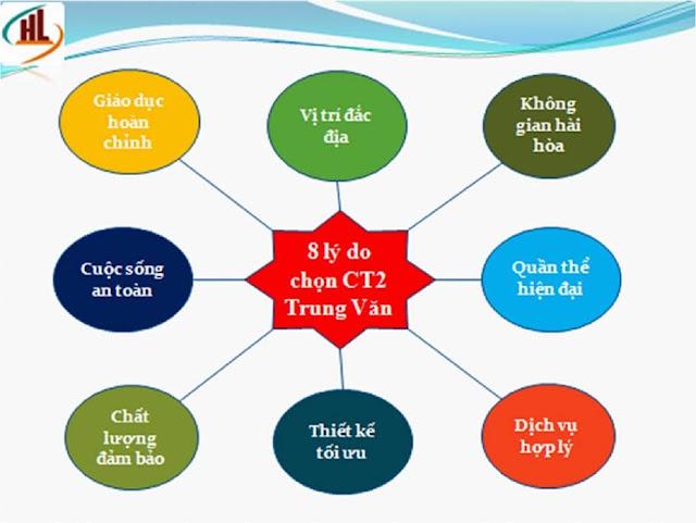 ly-do-chon-chung-cu-ct2-trung-van