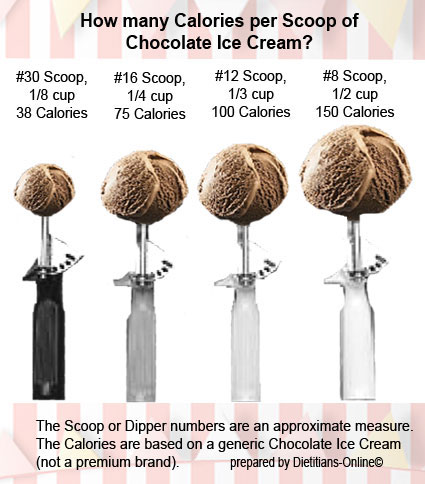 scoop2011 How Many Calories In A Cup Of Coffee With Cream