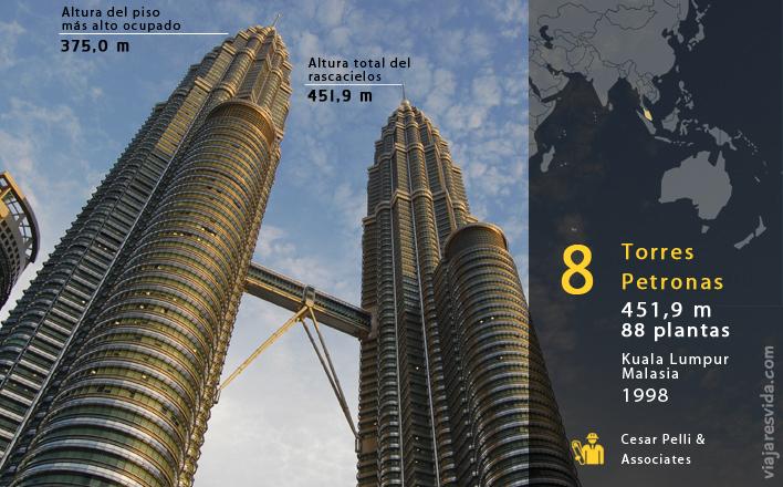 Viajaresvida - Torres Petronas Kuala Lumpur