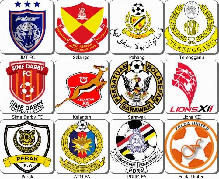 Pemain Sepak Bola Indonesia Di Malaysia
