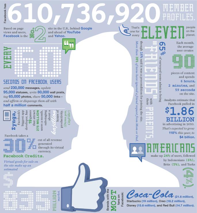 facebook+facebook-infographic.jpg