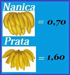 Cotação da Banana