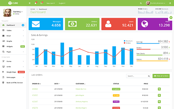 download cube bootstrap admin theme   angularjs bootstrap