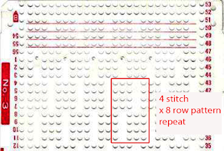 image of a punchcard with a 4stx8row repeating chequered pattern