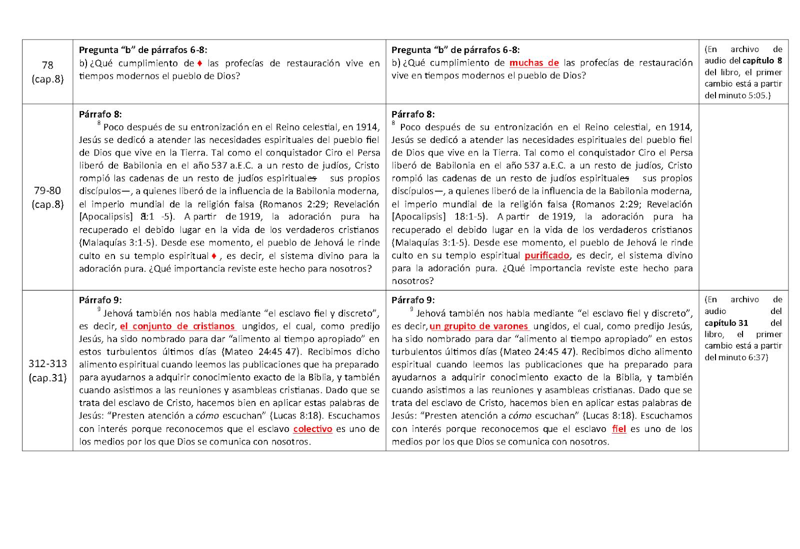 Hildebrando y Otras Hierbas: 2013