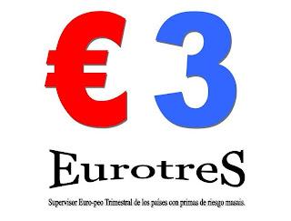 €3 EUROTRES y la prima de riesgo