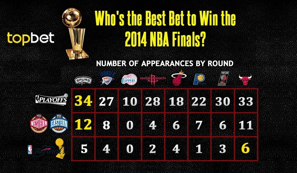 Nba Western Conference Final 2014 | Basketball Scores