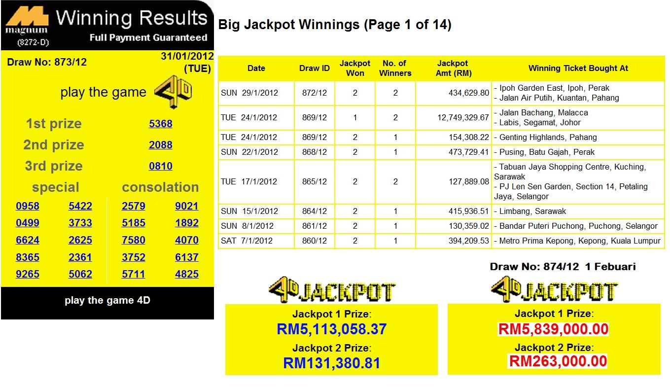 magnum results 31 januari ramalan 1 febuari