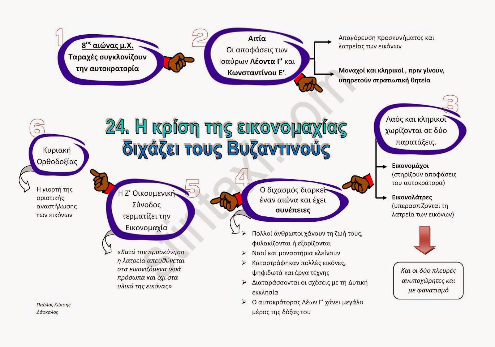 http://www.stintaxi.com/uploads/1/3/1/0/13100858/hist-e-24-v2.pdf
