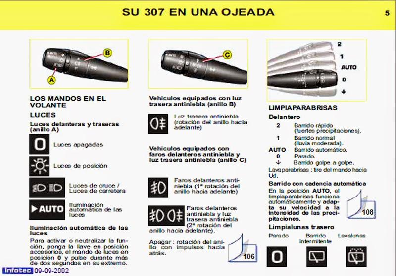 307 2002 manual de usuario parte 1 el 307 en una ojeada rh pepopolis blogspot com manual usuario peugeot 307 hdi manual usuario peugeot 307 sw español