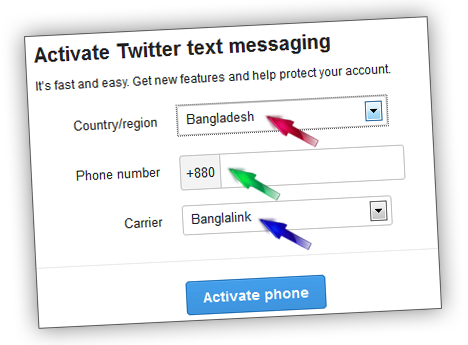 Twitter SMS posting