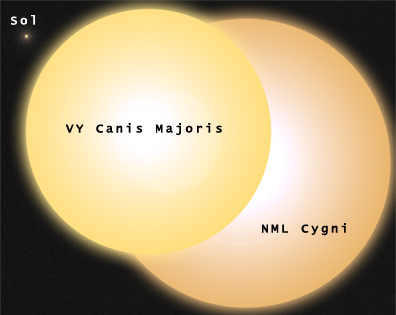 Las tres estrellas más grandes del Universo conocido