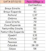 Medidas 1ª Tabela
