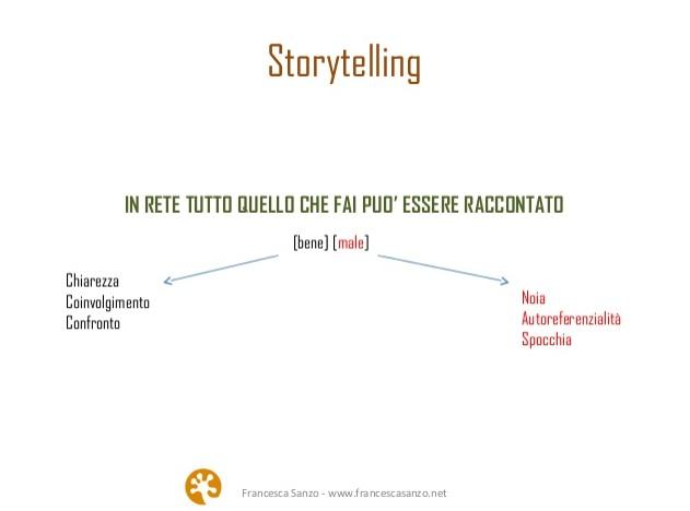 Marketing personale personal storytelling costruire e for Costruire la propria casa online