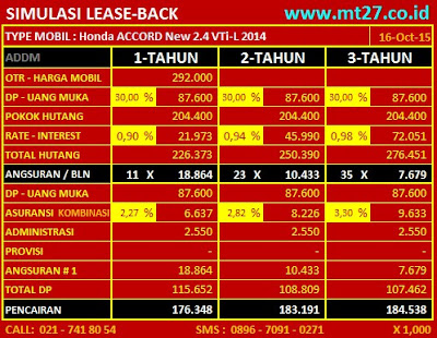 Simulasi Lease-Back BPKB