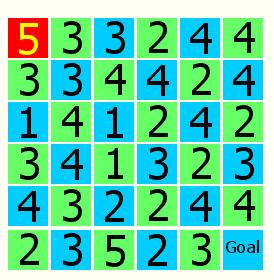 Trick Matematika tabel angka