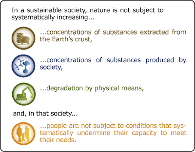 sustainable society: 4 system conditions