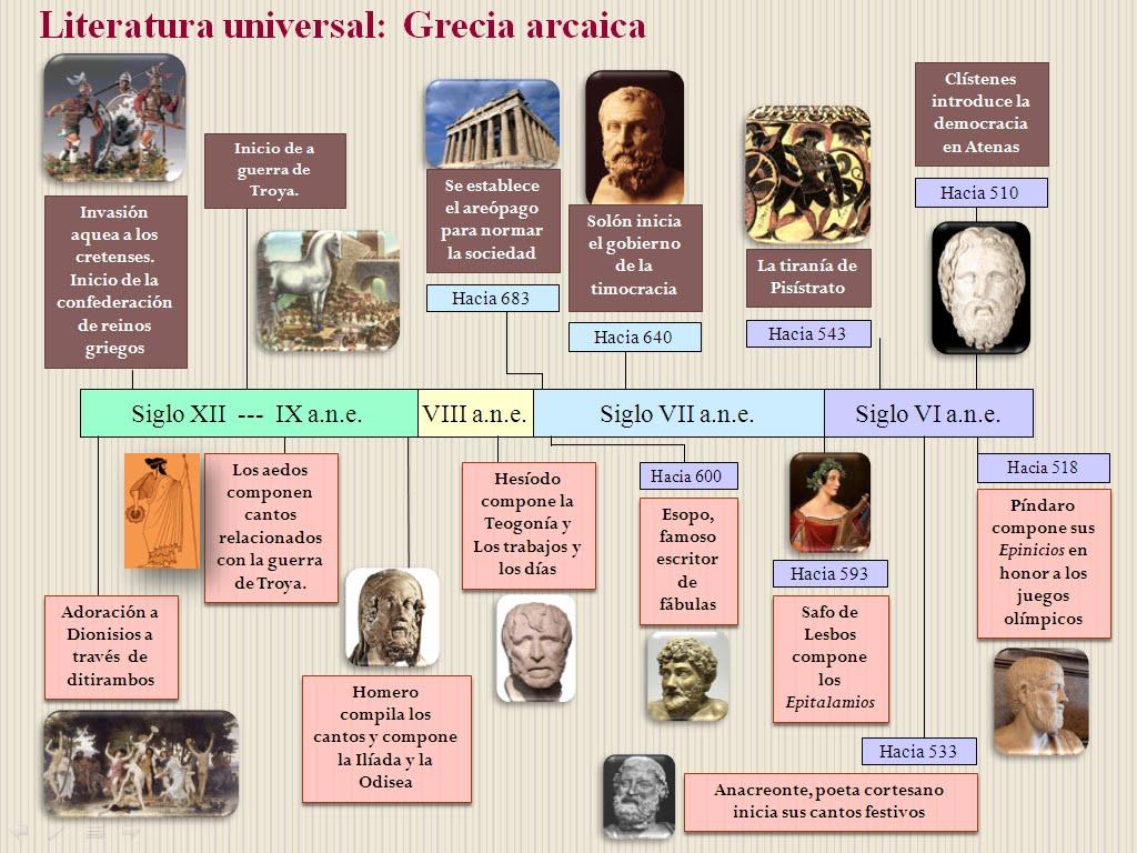 y es latina o griega - photo#4