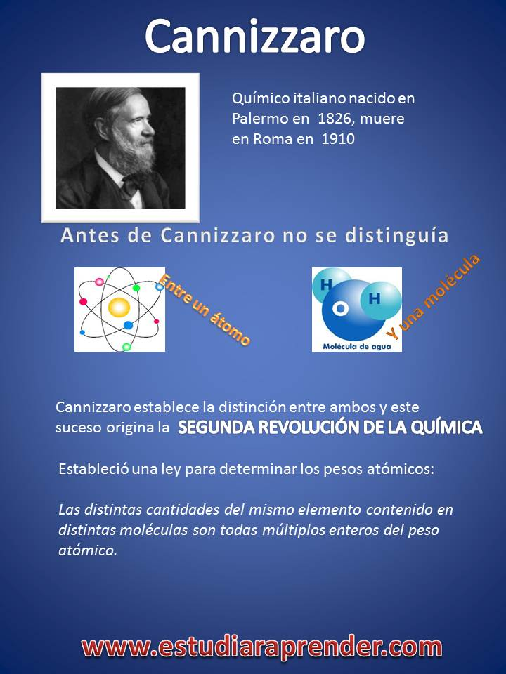 Segunda revolucin de la qumica estudia y aprende segunda revolucin de la qumica urtaz Gallery