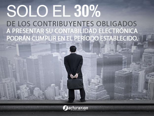 Solo el 30% de los contribuyentes obligados a presentar su contabilidad electrónica podrán cumplir en el periodo establecido.