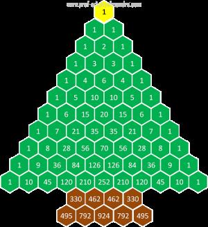 Árvore de Natal de matemático é assim