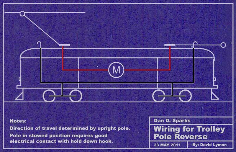 [SCHEMATICS_4UK]  Dan D. Sparks: To Trolley Pole Reverse Or Not To Trolley Pole Reverse. | Reverse Wiring Diagram Model Trolley |  | Dan D. Sparks - blogger