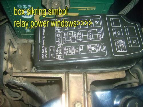 Awe Inspiring Fuse Box Mitsubishi Kuda Wiring Diagram Data Wiring Database Denligelartorg