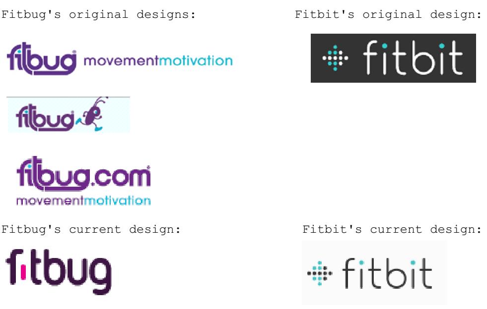Rebecca Tushnet's 43(B)log: Laches bars Fitbug's TM claim ... Fitbug Logo