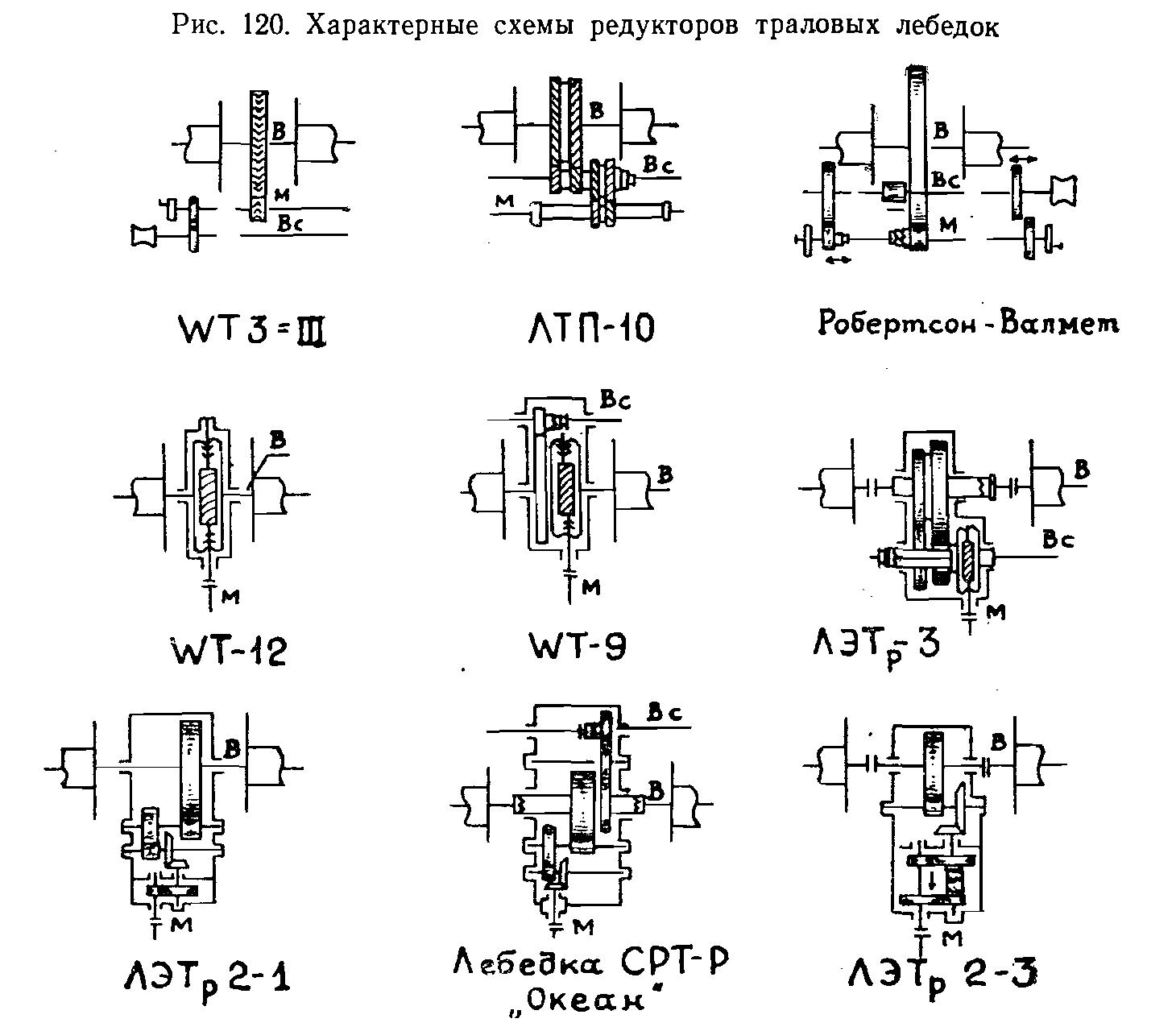кинематическая схема редуктора и принцип работы