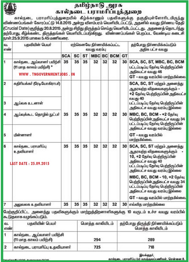 Department of Animal Husbandry Tamil Nadu Recruitment 2015 : 1101 Direct Recruitment Post Employment Notification Revised Notification Last date Extended upto 25th September 2015