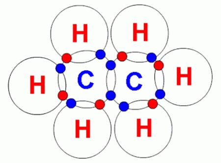 Memahami Pengertian Gas Etana dan Fungsinya