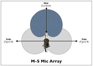 M-S Mic Array image