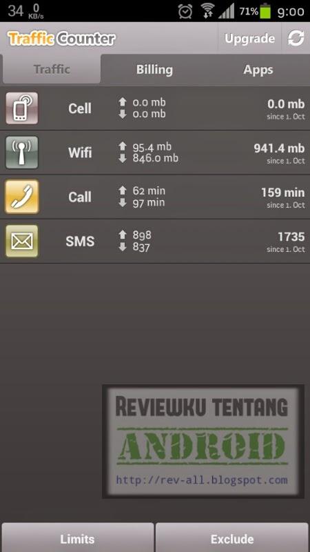 Tampilan utama Traffict Counter versi 1.7.1b - aplikasi android untuk melihat trafik internet, wifi, sms, dan telepon (ulasan oleh rev-all.blogspot.com)