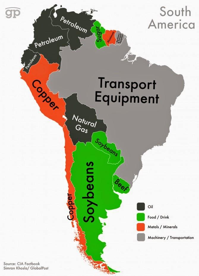 exportaciones mundo América Latina