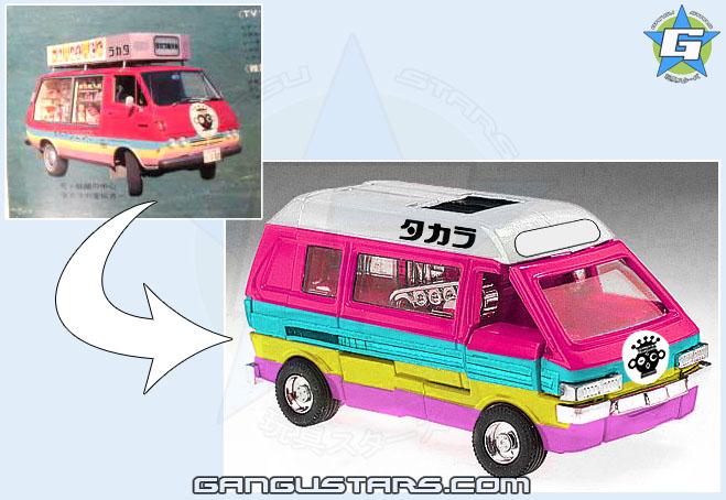 Diaclone Cherry Vanette ダイアクロン カーロット タカラ 1971年 おもちゃ