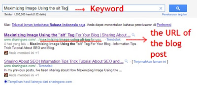 Use The URL of The Blog Post As a Keyword | Sharing SEO