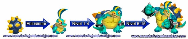 imagen del crecimiento del monster koopigg