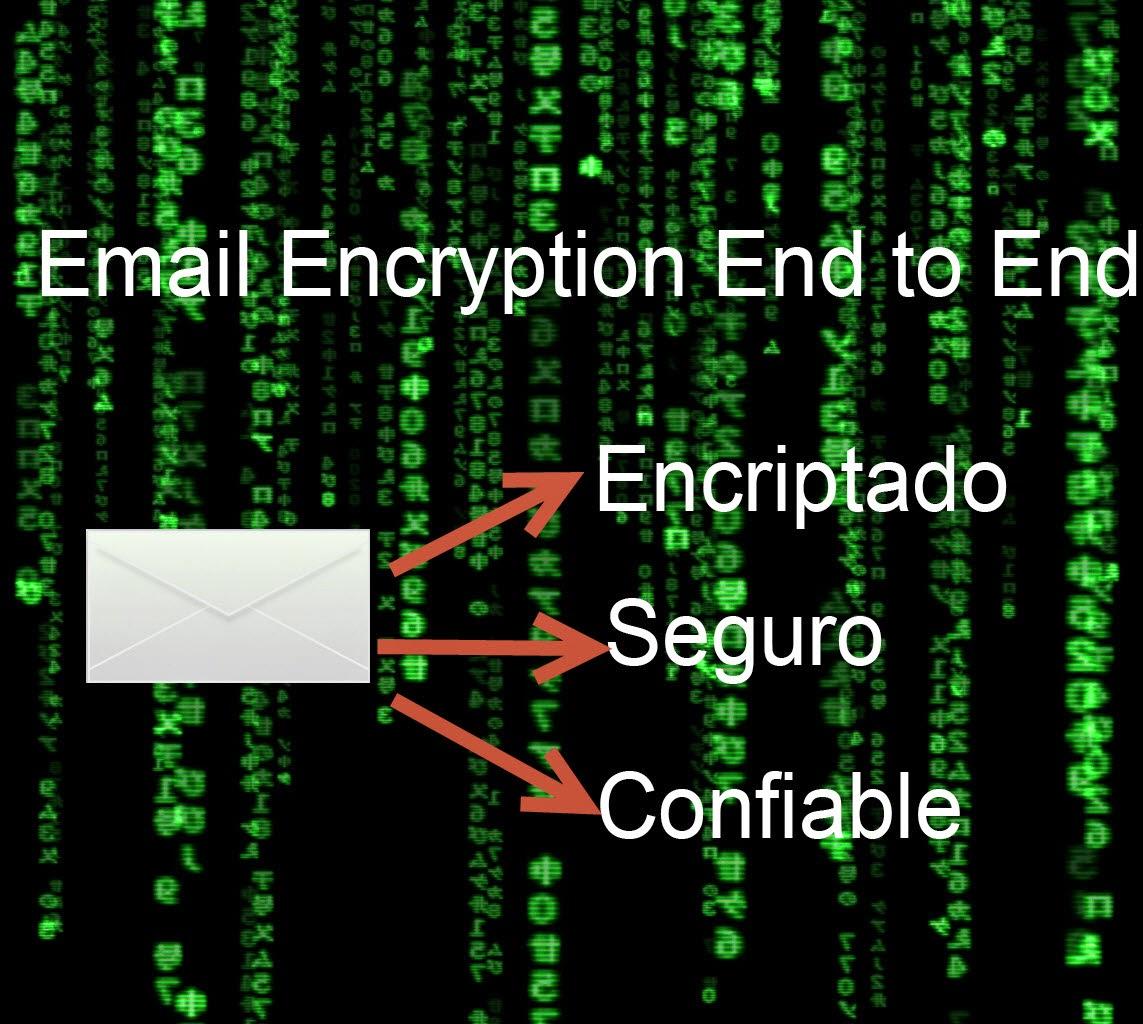 Encriptador de emails
