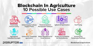 blockchain agribusiness indonesia