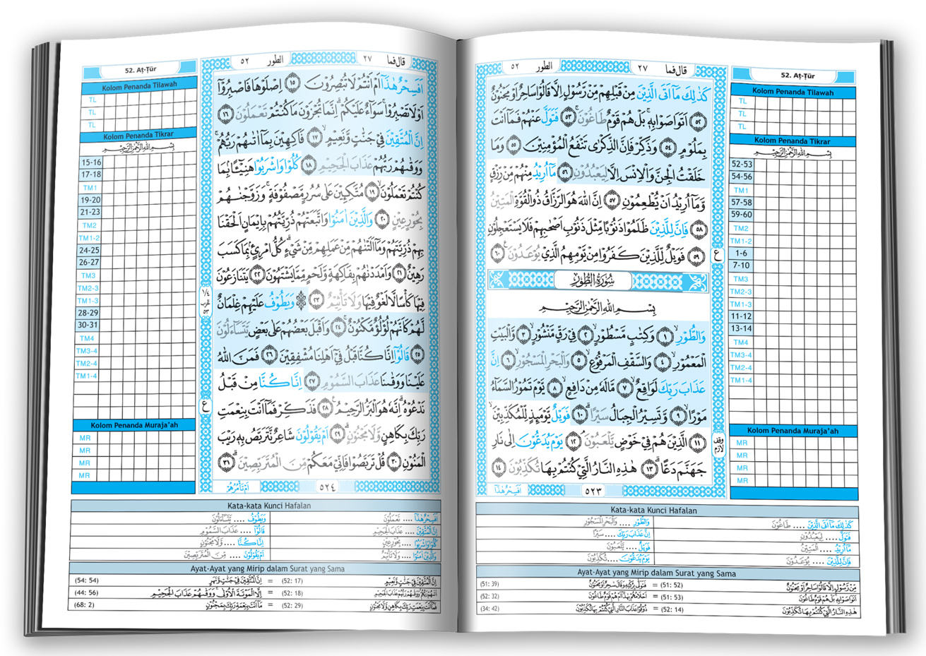 Al Quran Terjemahan Perkata Pdf