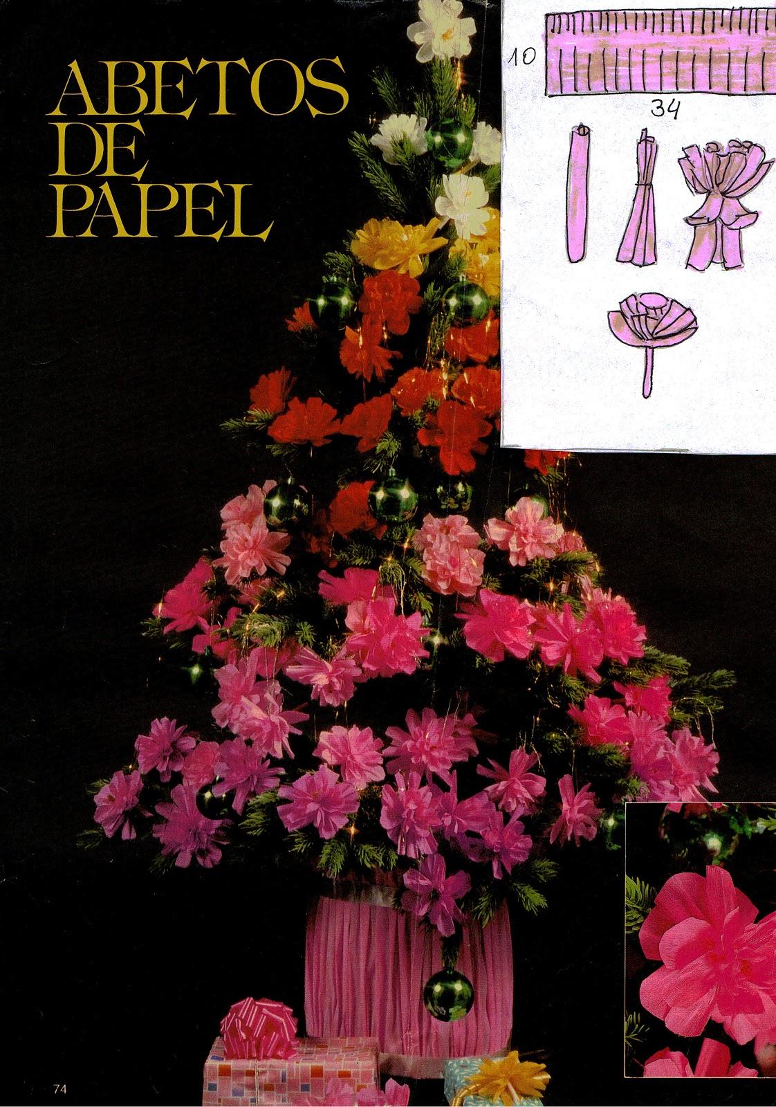 Patrones de costura decoraci n para el rbol de navidad for Ornamentacion para navidad