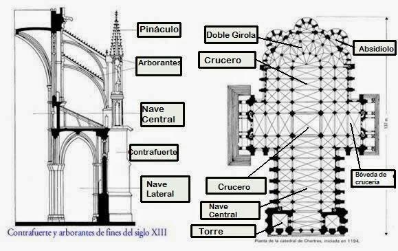 Banco de preguntas historia del arte ii - Alzado arquitectura ...