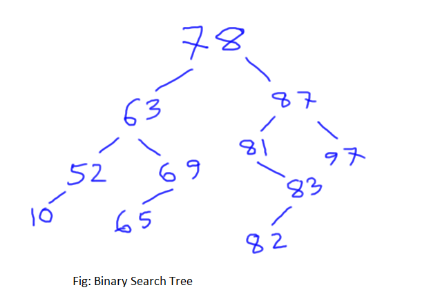 Binary search tree delete time complexity