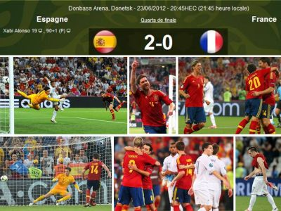 ### Giải Túc Cầu Euro 2012 ### - Page 3 TayBanNha-Phap-2-0-Vntvnd
