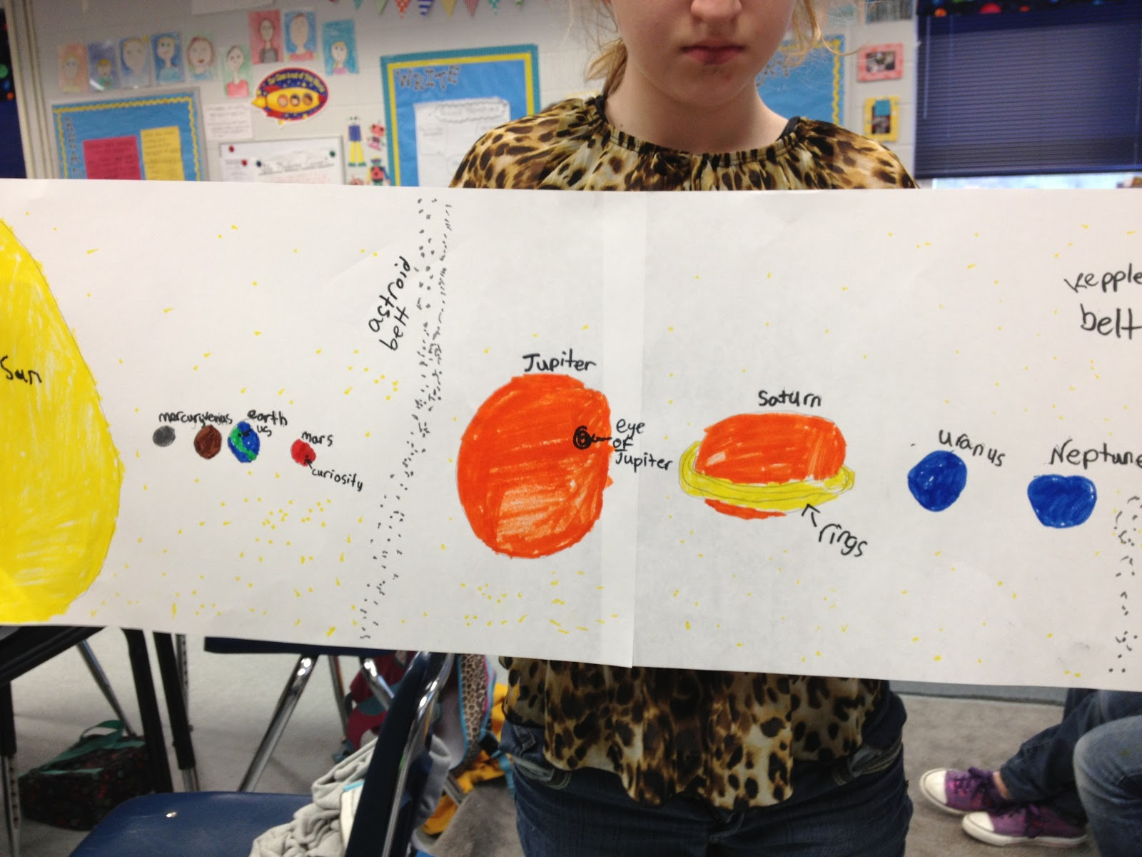 solar system project ideas for 4th grade - photo #29