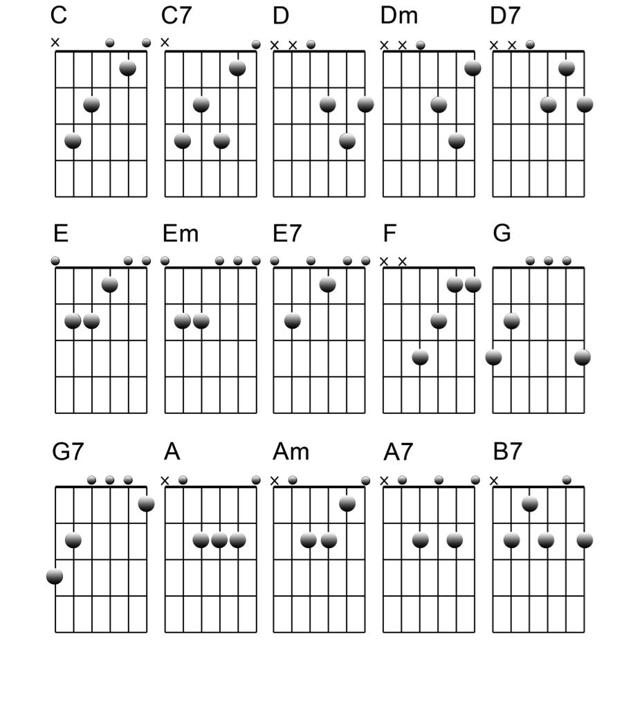 Guitar Chords: PLHS GUITAR: October 2013