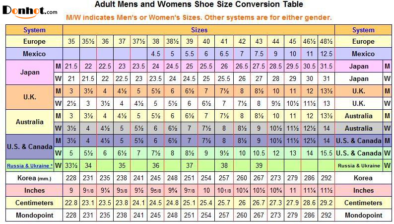 How To Convert Shoe Sizes From Other Countries Mens And Womens Shoe