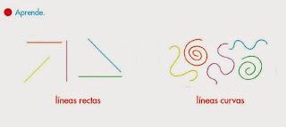 http://primerodecarlos.com/primerodecarlos.blogspot.com/abril/lineas_rectas_curvas_1.swf
