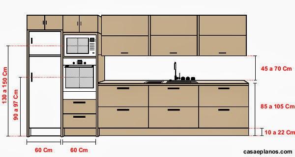 Coisa Minha, Casa Cozinha ergonômica # Altura Minima De Bancada De Cozinha